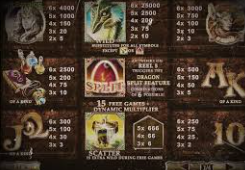 Game slot resmi